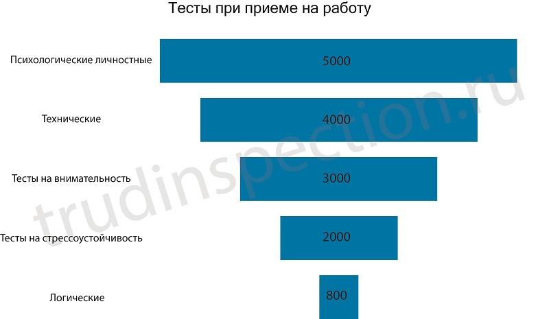 Соглашение по приему на работу иностранных граждан киргизии